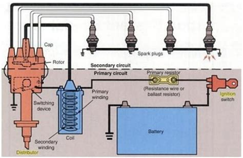 12 volt wiring diagram with coil condensor get free