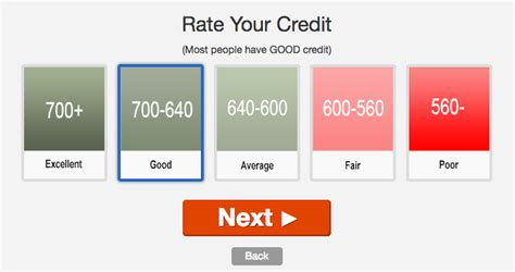 minimum credit score for house loan mortgage loans mortgage loan minimum credit score