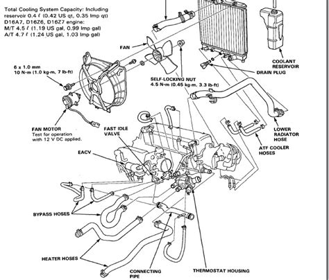 Air Radiator Coolant Toyota Galon 4l is it time to replace my radiator hoses honda tech