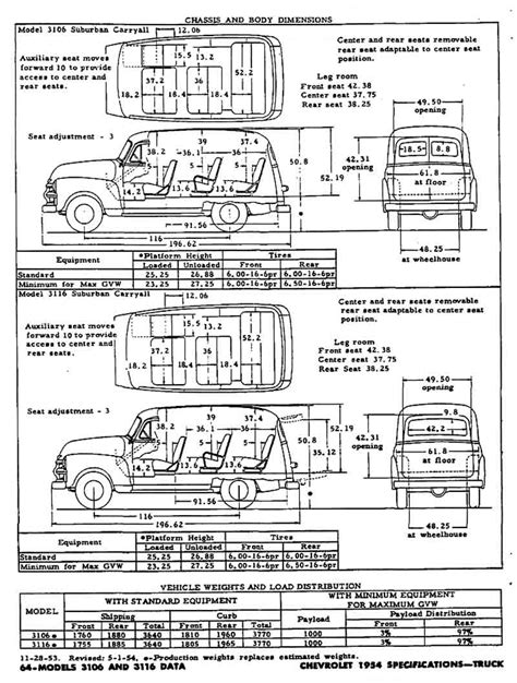 Chevy Suburban Interior Dimensions by Chevy Suburban Design Autos Post