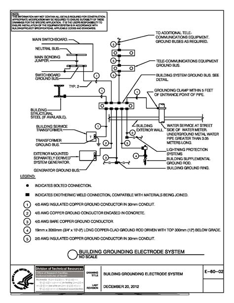 grounding diagram transformer diagram on isolated ground wiring get free