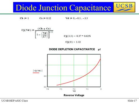 junction capacitance of pn junction diode diode junction capacitance equation 28 images diodes information engineering360 p n