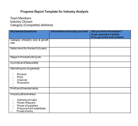 industry analysis template 6 industry analysis templates