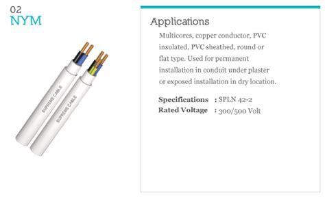 Kabel Nyaf 1x2 5mm Supreme harga kabel supreme nym 3x2 5mm asia toko besi