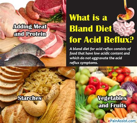 bland diet what is a bland diet for acid reflux