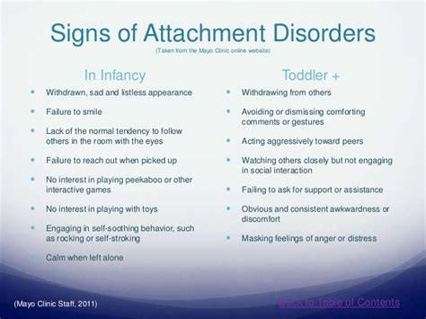 7 Signs Of A Disorganized by Attachment And Literacy In Internationally Adopted