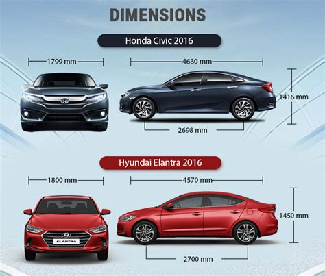 Honda Civic Dimensions by Civic Vs Elantra A Rumble In The C Segment Cars Carbay