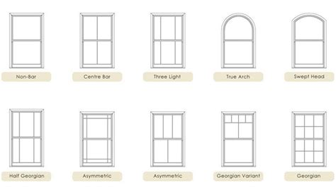 Different Windows Designs Different Window Styles Oriel Style Windows Architecture Window Styles Mexzhouse