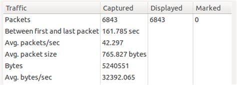 wireshark latency tutorial mengukur besar throughput menggunakan packet sniffer