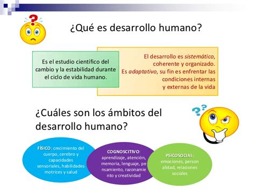 etapas del desarrollo etapas del desarrollo humano por jean piaget