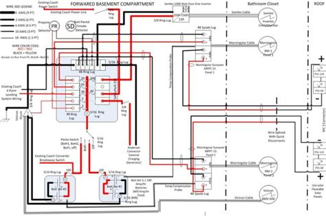 montana rv wiring diagram 25 wiring diagram images