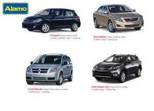 Cheap Car Rental For Usa Car Hire Driverlayer Search Engine