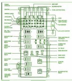 ford fuse box diagram fuse box ford 1999 ranger xlt 2 5