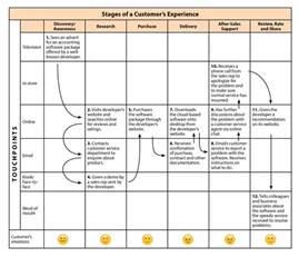 customer visit report format templates customer visit report format templates new reports