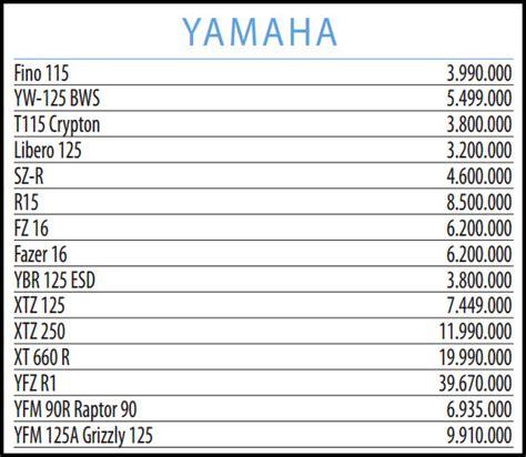 revista motor precios de vehiculos revista motor precios vehiculos junio 2013 como resetear