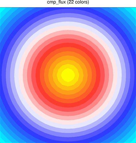 cmp color cmp flux color table