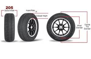 Car Tires By Size Cars Tire Size Dimensions For All Wheels Front And Rear