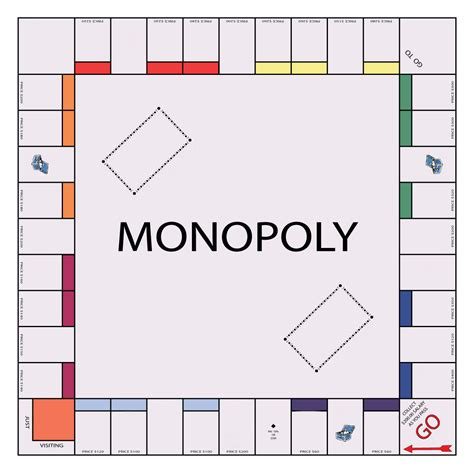 layout of monopoly board game if you were to make a monopoly board monopoly game