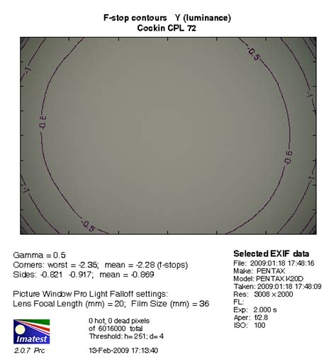 Murah Filter Cpl 72 Mm Thread Circular Polarising 72mm polarizing filters test supplement cokin circ polarizer 72 mm lenstip