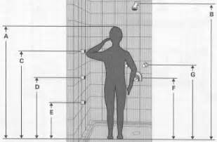 standard height for tub shower faucet shower spray heights