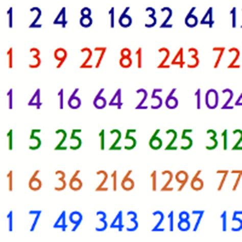pattern of numbers calculator math patterns for 5th graders free kindergarten