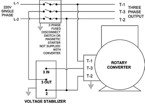 rotary compressor wiring diagram rotary free engine