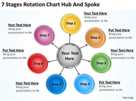Network Diagram For Small Business 7 Stages Rotation Chart Hub And Spoke Powerpoint Templates Hub And Spoke Powerpoint Template