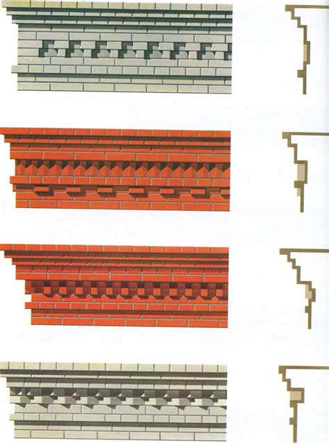 brick cornice culture architectural details of russian houses