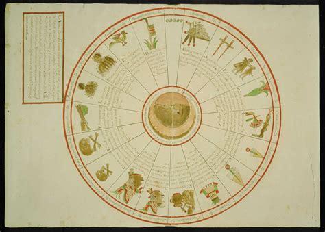 Calendario Mexicano Con Nombres Calendario Mexicano Con Nombres De Santos