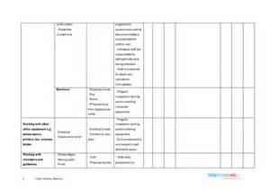 Ohs Risk Assessment Template by Ohs Risk Assessment Form