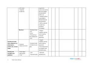 ohs risk assessment template ohs risk assessment form