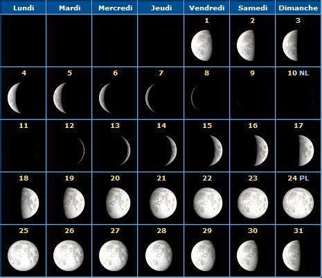Calendrier De La Lune Calendrier Lunaire 2016 Naissance Et Pr 233 Vision