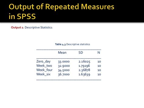 spss tutorial anova with repeated measures repeated measures anova with spss