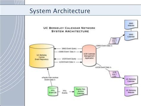 design network application model driven application design for a cus calendar network