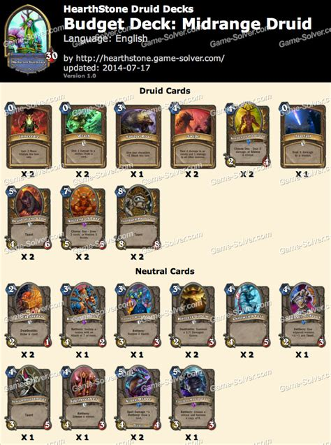 top tier decks top tier hearthstone decks july 28 images hearthstone