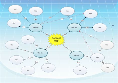 create a concept map free concept map template 2 free concept map template 2 templates