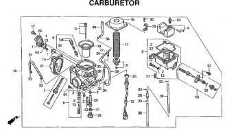 2001 350 honda rancher carburetor diagram 2001 honda free wiring diagrams