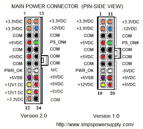 Spliter Konektor El Wire Led 1 2 atx power supply pinout and connectors