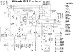 2005 yamaha dt125x wiring diagram electrical schematic wiringdiagrams