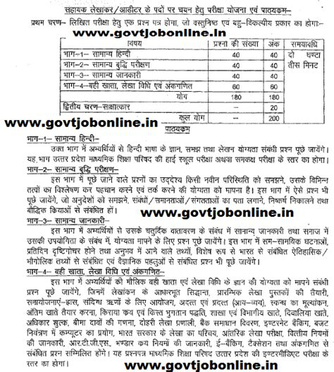 pattern making assistant jobs upsssc assistant accountant auditor competitive exam