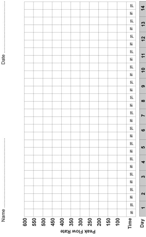 Peak Flow Diary For Printing Off Asthma Diary Template