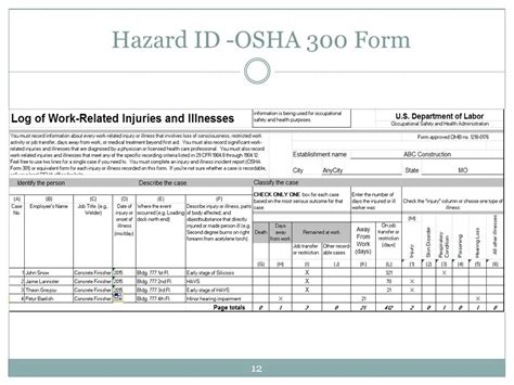 osha risk assessment template osha risk assessment template wzcs site