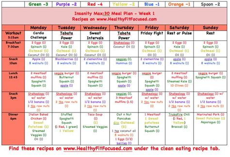 Kaos Fitness Plan 9 best insanity workout images on insanity