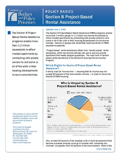 section 8 assistance policy basics section 8 project based rental assistance