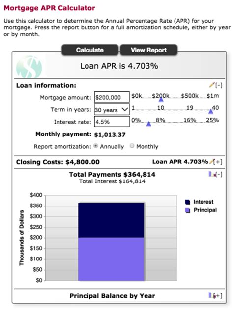 apr bank bb t mortgage rates and calculator home loans