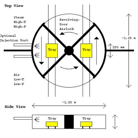 Submarine Floor Plan 4 chamber horizontal revolving door airlock system