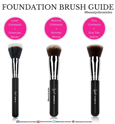Foundation Brush the gallery for gt foundation brush