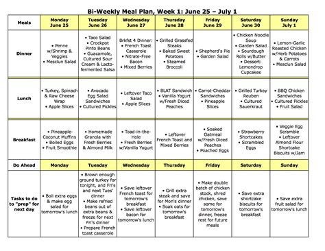 home diet plans meal plans archives page 14 of 16 the nourishing home