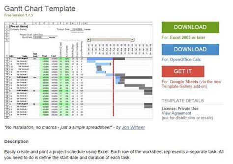 sales management tools templates sales management tools templates free template call plan