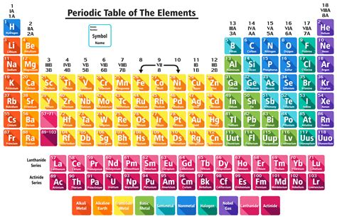 printable pocket periodic table hd periodic table wallpaper 70 images